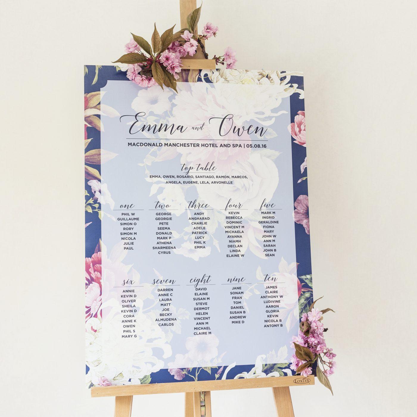 Floral Wedding Table Seating Plan